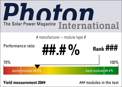 Sample test seal PHOTON yield measurement